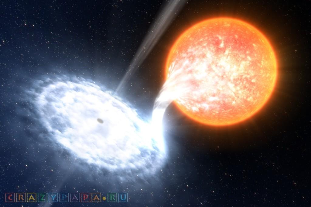 Как растет черная дыра?