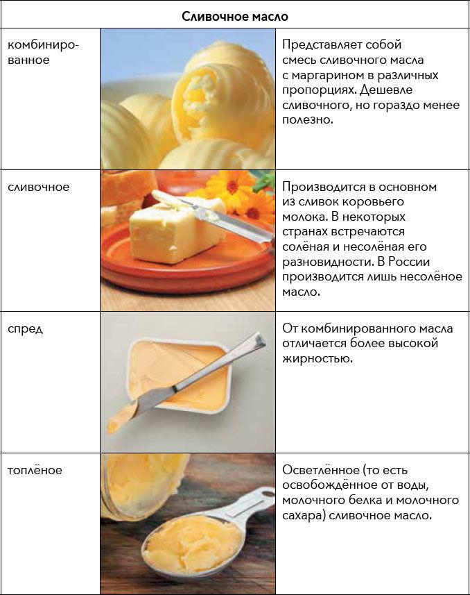 Как создается сливочное масло