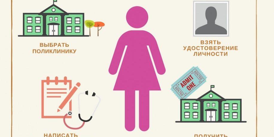 Прикрепление к поликлинике без регистрации