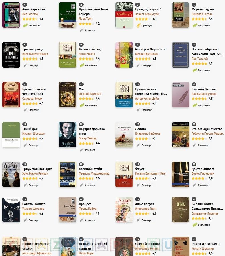 Самые лучшие книги, которые нужно прочитать!